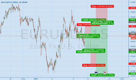 EURUSD: short, long, short 1.12.16