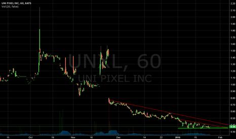 UNXL: Watching