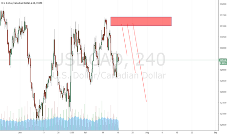 USDCAD: Short on Red Zone