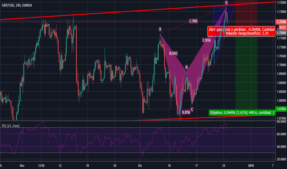 GBPCAD: GBP CAD........ SELL STOP