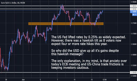 EURUSD: USD Gives Up Gains Despite Hawkish Fed