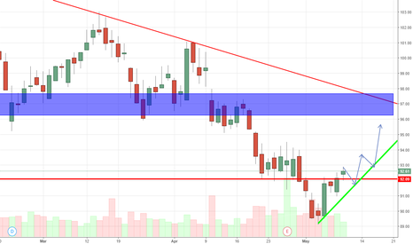 HSY: HSY potential move