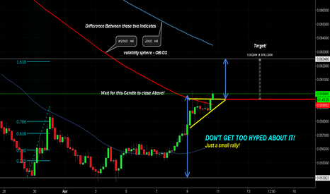 ETHBTC: ETHBTC | Don't get too excited - Just a small bullish wave!!!!