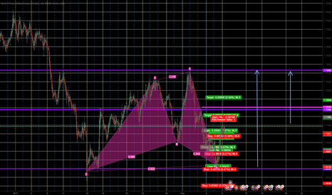 GBPNZD: long