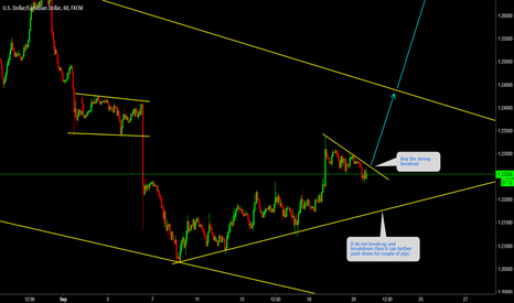 USDCAD: USDCAD Only buy the strong breakout during FED rate decision