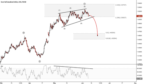 EURCAD: EURCAD - At Decision Point: Break down or one more up?