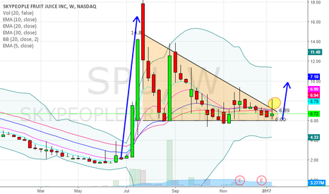 SPU: Jump in before its too late