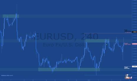 EURUSD: Jeepson Trading // Sell EURUSD