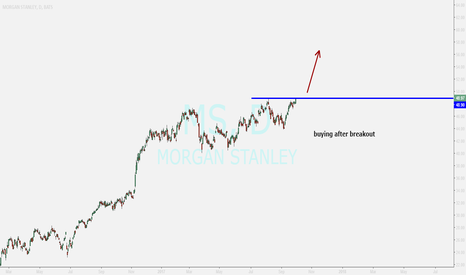 MS: MORGAN STANLEY....buy opportunity