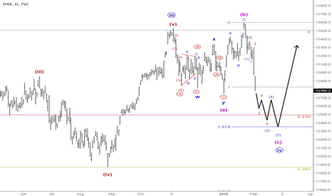 DAX: A textbook expanded flat for the DAX