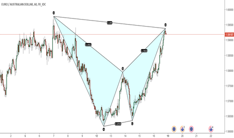 EURAUD: FOR SHORT
