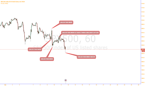 SPX500: **I TOLD YOU SO - 160 POINTS ON THE SPX CALLED SEE FOR YOURSELF