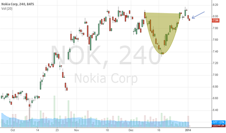 NOK: Poss Cup and Handle forming, 7.90 would be bottom of handle..