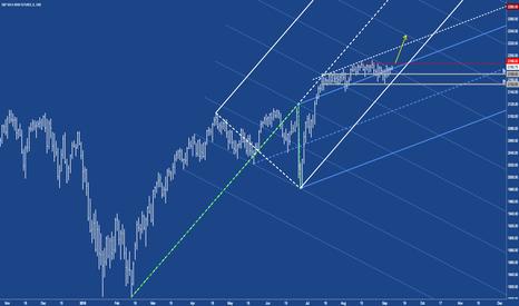 ES1!: S&P500 - ES: If we close above the red line...