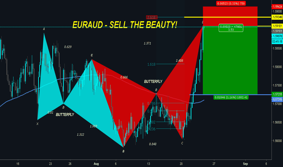 EURAUD: EURAUD is Forming BEARISH BUTTERFLY - POTENTIAL FOR REVERSAL!