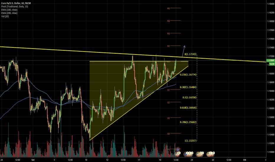 EURUSD: EUR-USD Long b-t