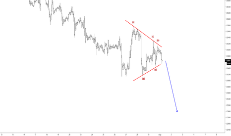USDCAD: Elliott Wave Analysis: Triangle On USDCAD Points Lower