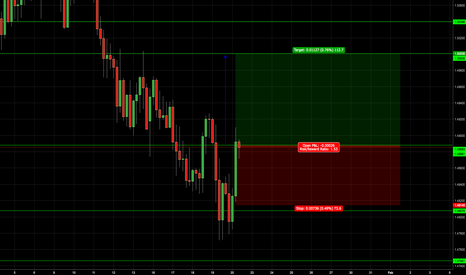 EURNZD: Eur/Nzd Long to T1