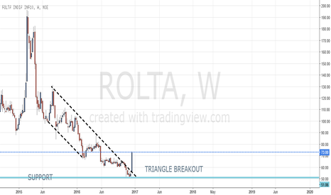 ROLTA: ROLTA UP MOVE IN CARDS