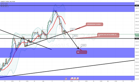 XAUUSD: gold,XAU USD REACTED REALLY WELL IN PRICE ACTION