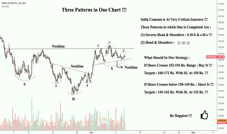INDIACEM: India Cements : Have it in Your Watchlist !!!
