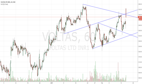 VOLTAS: Voltas Short