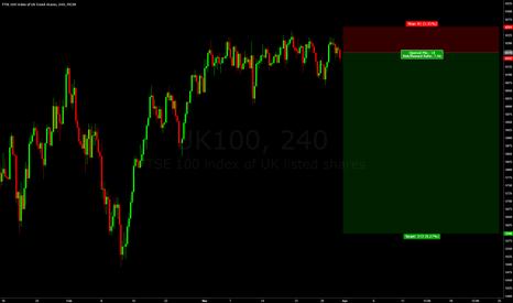 UK100: FTSE set for a fall