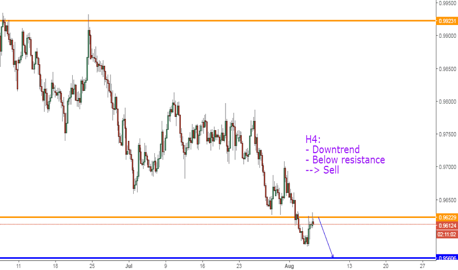 AUDCAD: AUDCAD, Sell.