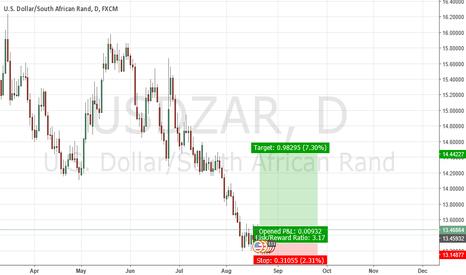 USDZAR: USDZAR LOOKING LONG
