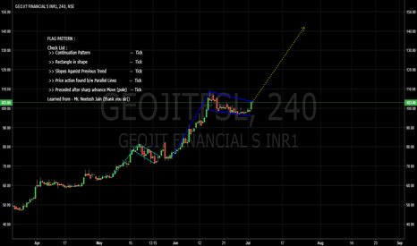 GEOJITFSL: Geojit Waving the FLAG towards higher highs