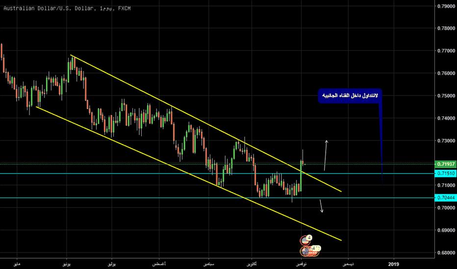 AUDUSD: الاسترالى دولار هل نشهد مزيد من الايجابيه