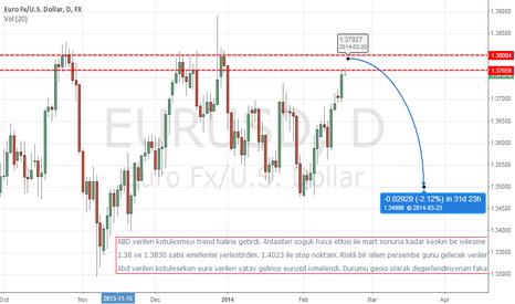 EURUSD: EUR/USD Analist Tahminleri / RISKLI