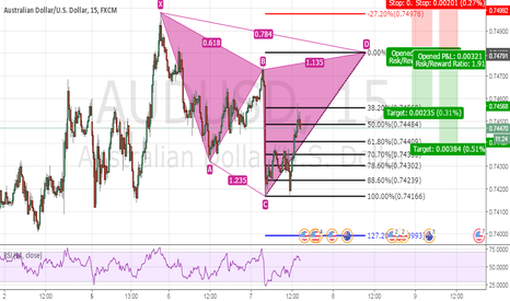 AUDUSD: aud usd cypher