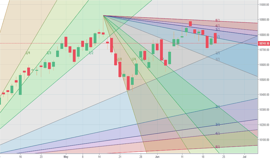 NIFTY: Nifty range for tomorrow
