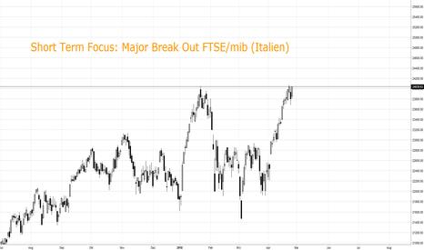 FTSEMIB: Short Term Focus: Major Break Out FTSE/mib (Italien)