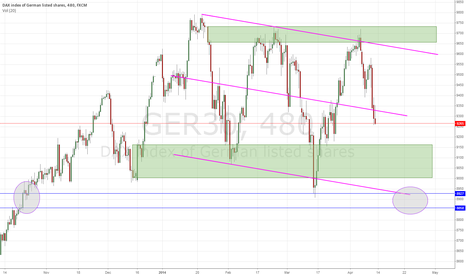 GER30: DAX support.