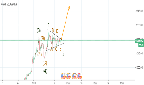 XAUUSD: XAUUSD-Triangulo correctivo hacia onda 5