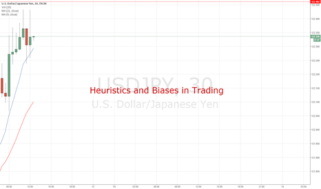 USDJPY: Key Heuristics and Biases in Trading - Educational Piece