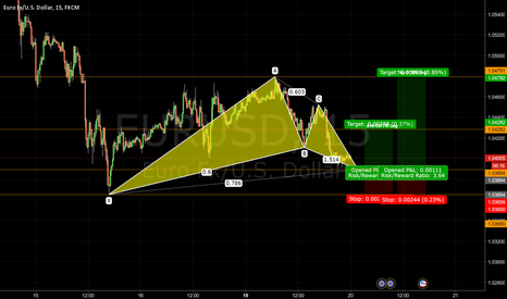 EURUSD: Bullish Gartley Pattern EURUSD 15 Minute - Journal 018