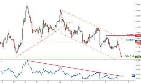 AUDUSD: AUDUSD dropping perfectly towards profit target, remain bearish