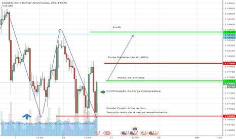 EURUSD: Price Action Fundo Duplo + Fibonacci + Provavel Correção