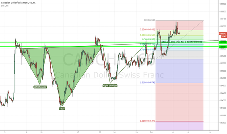 CADCHF: CADCHF inverted hns completed for long