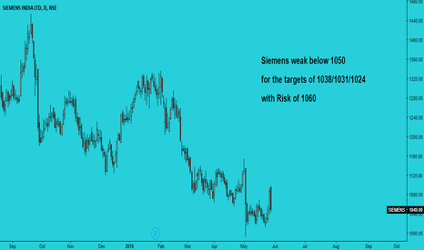 SIEMENS: Seems to be weak...