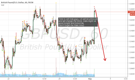 GBPUSD: Bears got angry now...