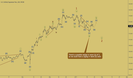 USDJPY: USDJPY - wave 2 going to move on