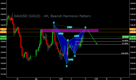 XAUUSD: XAUUSD (GOLD) - 4H, Bearish Harmonic Pattern