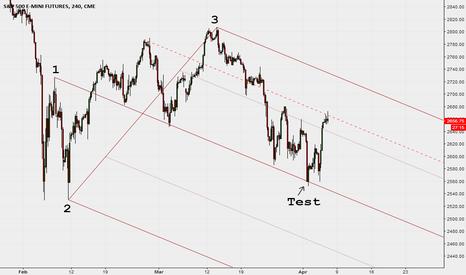 """ES1!: The """"trend catcher"""" pattern"""