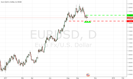EURUSD: ECB minutes' clues may ease controversy on Euro