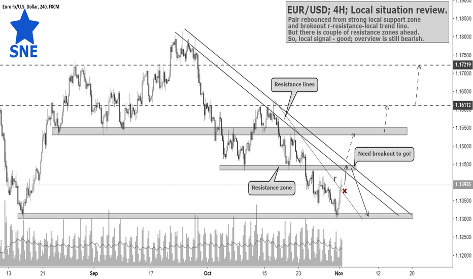 EURUSD: EUR/USD; 4H; Local situation review 01.10. by @SupernovaElite