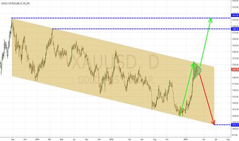 XAUUSD: $XAUUSD - 49/51%% go to 1400